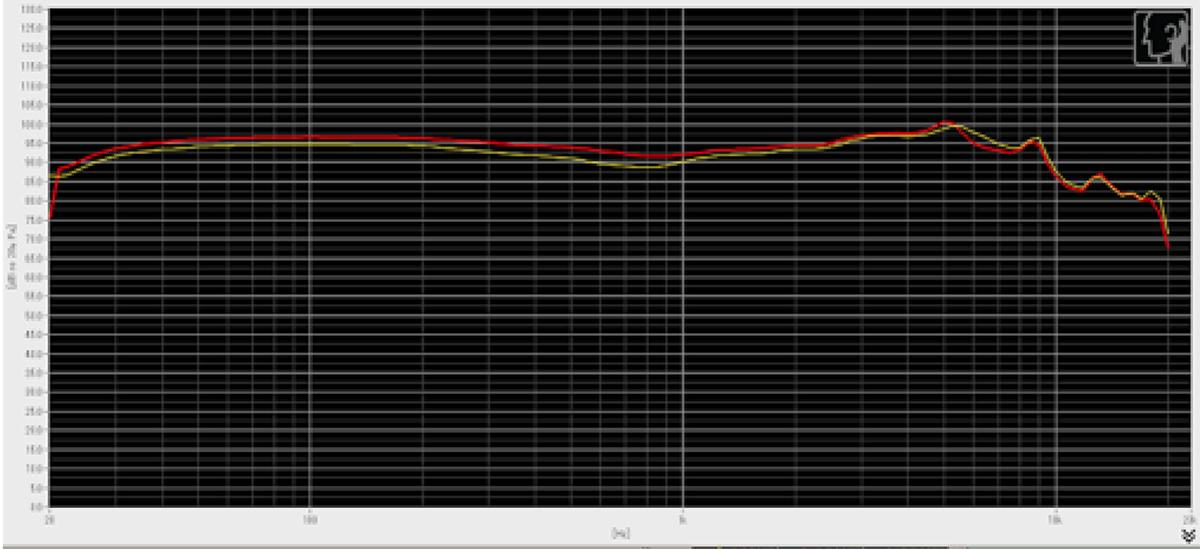 一般的なイヤホンの約2倍に当る、直径13mmのスピーカーユニットを搭載したワイヤレスイヤホン|FUNOHM