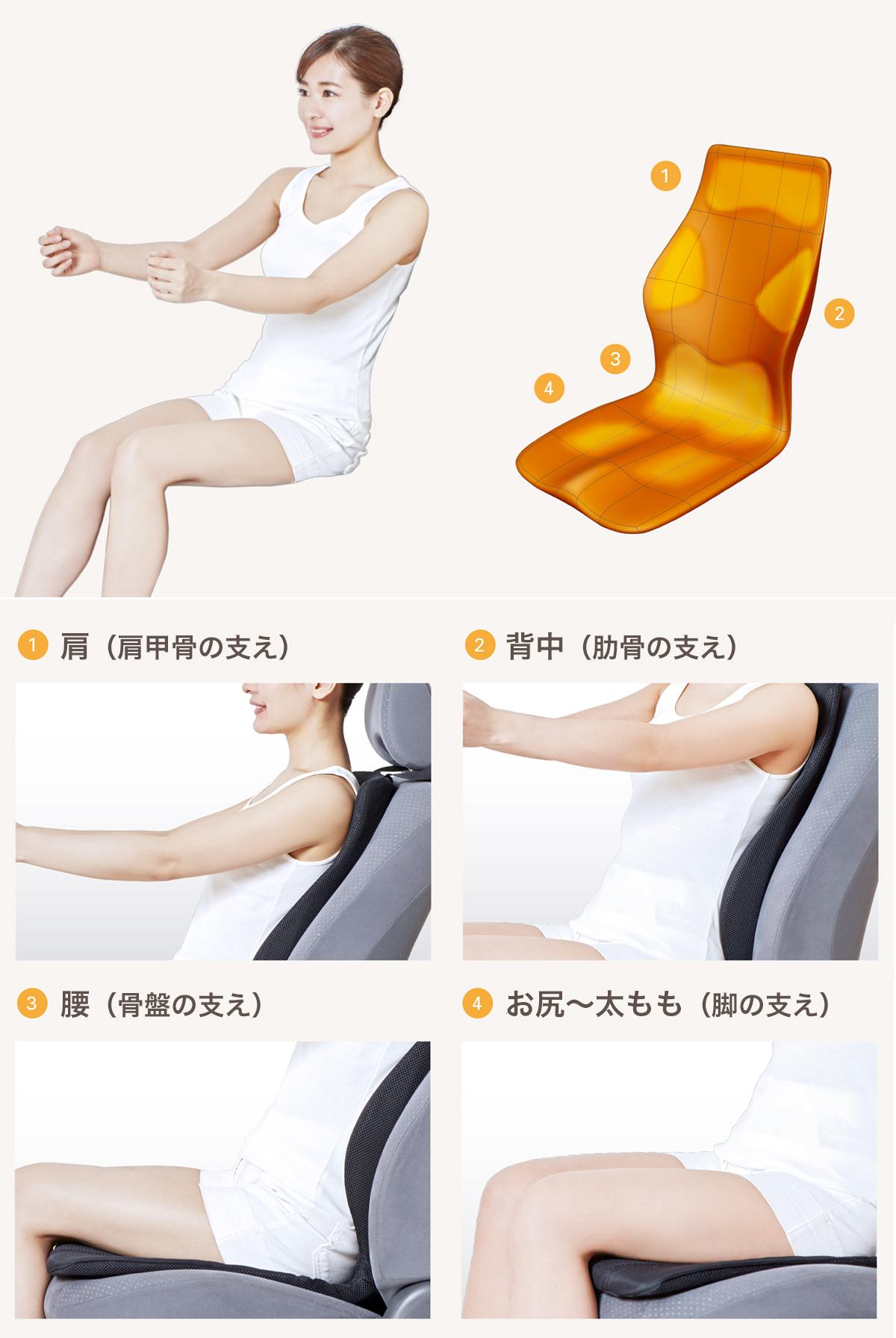 年間300件の採型経験と、5000人の体型分析データをもとに開発した、独自の立体形状「エスリーム技術」で、座った瞬間から、体に心地よくフィット。車用シートクッション|P!nto Driver