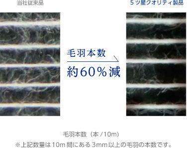 タオルの老舗の技で毛羽立ちにくさを実現。酸化チタンと銀の作用で、生乾き臭・汗臭の菌を分解する「タオル」|WARP