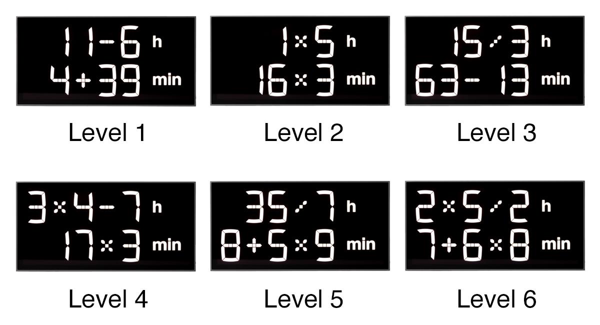 6段階の難易度。インテリアに遊び心を!ゲーム感覚で数式を解いて、時刻を割り出すデジタル置き時計 |Albert Clock