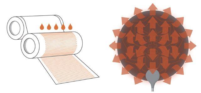 「印刷電子(Flexible Electronics)技術」は、開発まで10年以上にも渡る研究の末たどり着いた特許技術。開発に10年かけた、インクで安全発熱するシート型ヒーター「USB式温熱マット」|INKO(インコ)