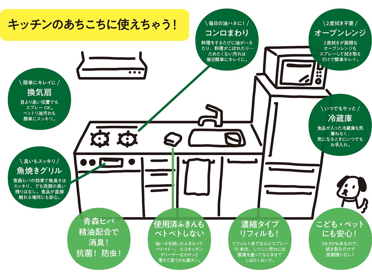 キッチンのお掃除は、この1本だけでOK!水を使わないから、どこでも手軽にお掃除できます。洗剤なのに、スプレーして拭くだけ!ヒバ精油配合で除菌・消臭もできる「エコキッチンクリーナー」|GREEN MOTION