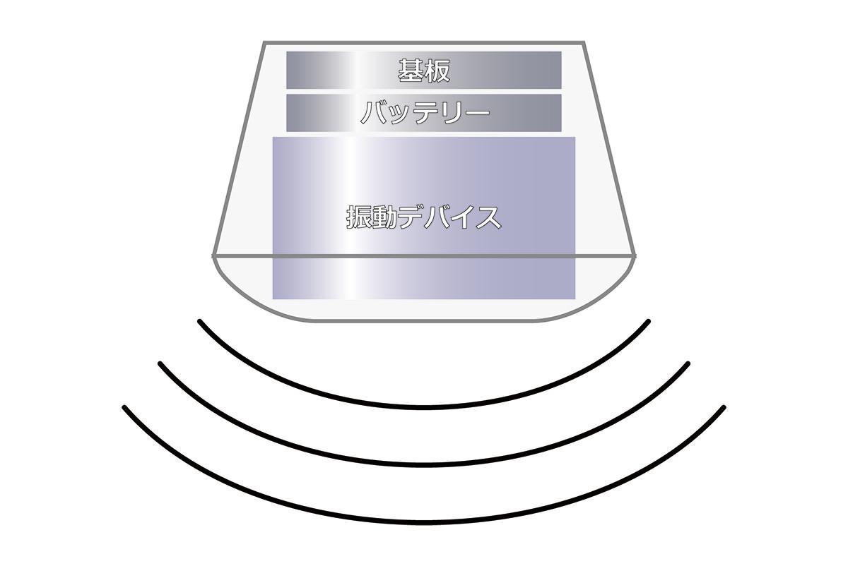 デスクに床に車、なんでも「振動板」代わりにするから、どこでもスピーカーになる新感覚スピーカー|docodemoスピーカー