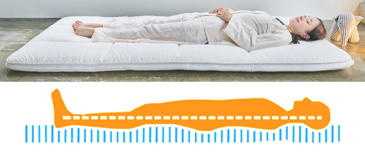 体に負担のない姿勢で寝られます。|整形外科医銅冶英雄(どうや・ひでお)先生が考案した、硬柔2層構造が、体のカーブを正しくキープしてくれる折りたたみ型の腰痛対策マットレス・ベッドパット|ドウヤメソッド