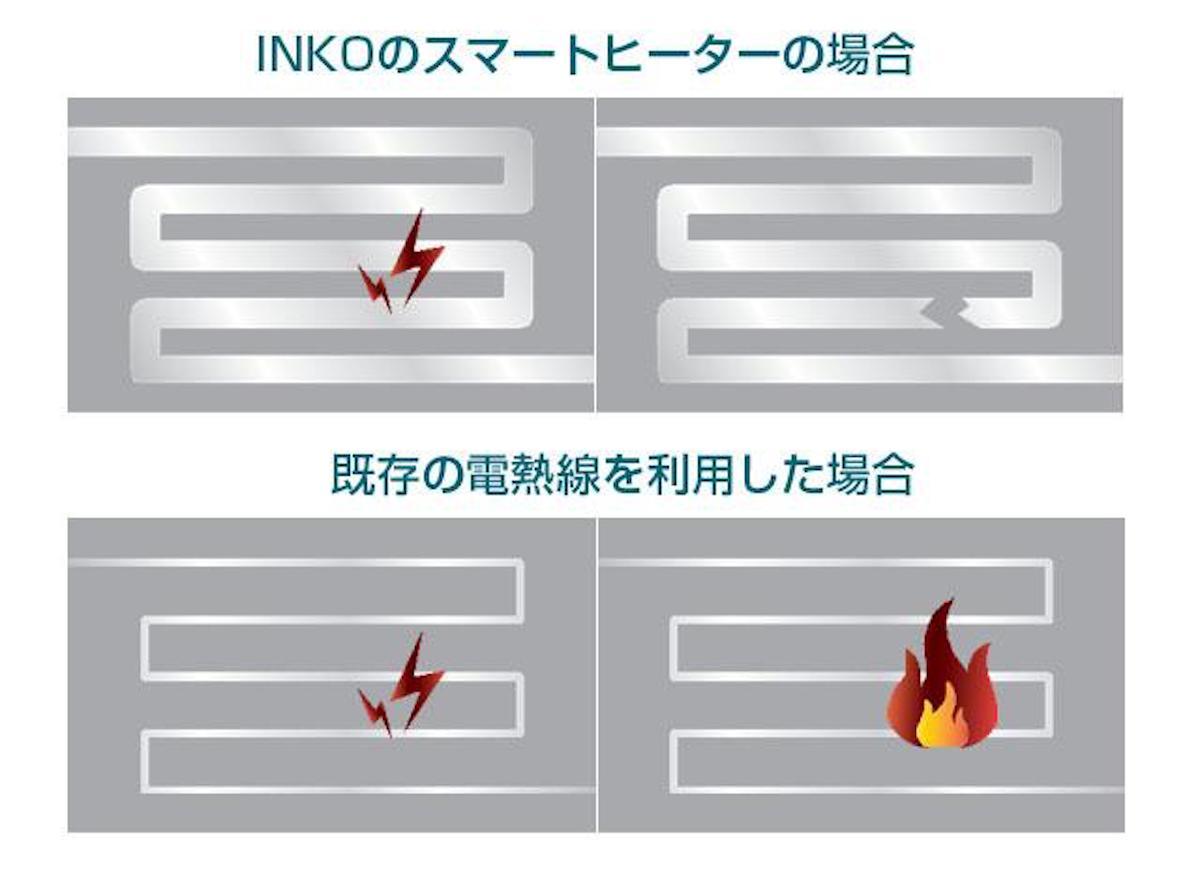 1 火災を防止「スマートセルフヒューズシステム」|オフィス・旅行・アウトドアに!開発に10年かけた、インクで安全発熱するシート型ヒーター「USB式温熱マット」|INKO(インコ)
