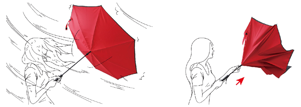 強風でも折れにくい丈夫な傘