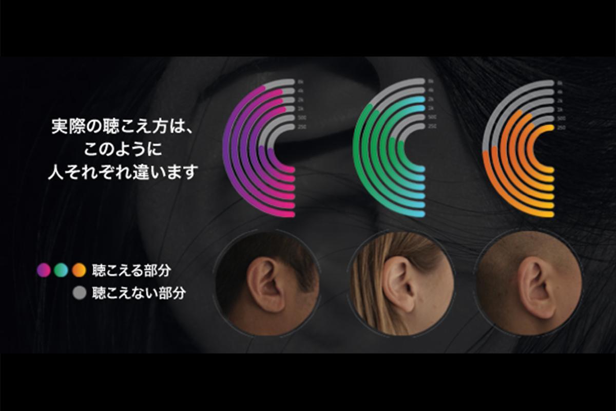 一人一人に合った最高音質に調整。聴覚テストで音質を最適化するポータブルアンプ AUMEO AUDIO