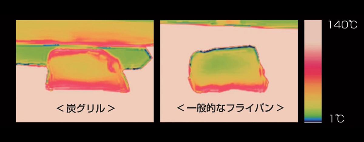 あっという間に、炭火のごちそうができあがる炭焼きグリルフライパン|極厚炭グリルでパリッ、ふわっ、旨っ!コンロで手軽な「魚焼き器」|新潟・燕三条のオークス製の大人の焼魚 炭グリル