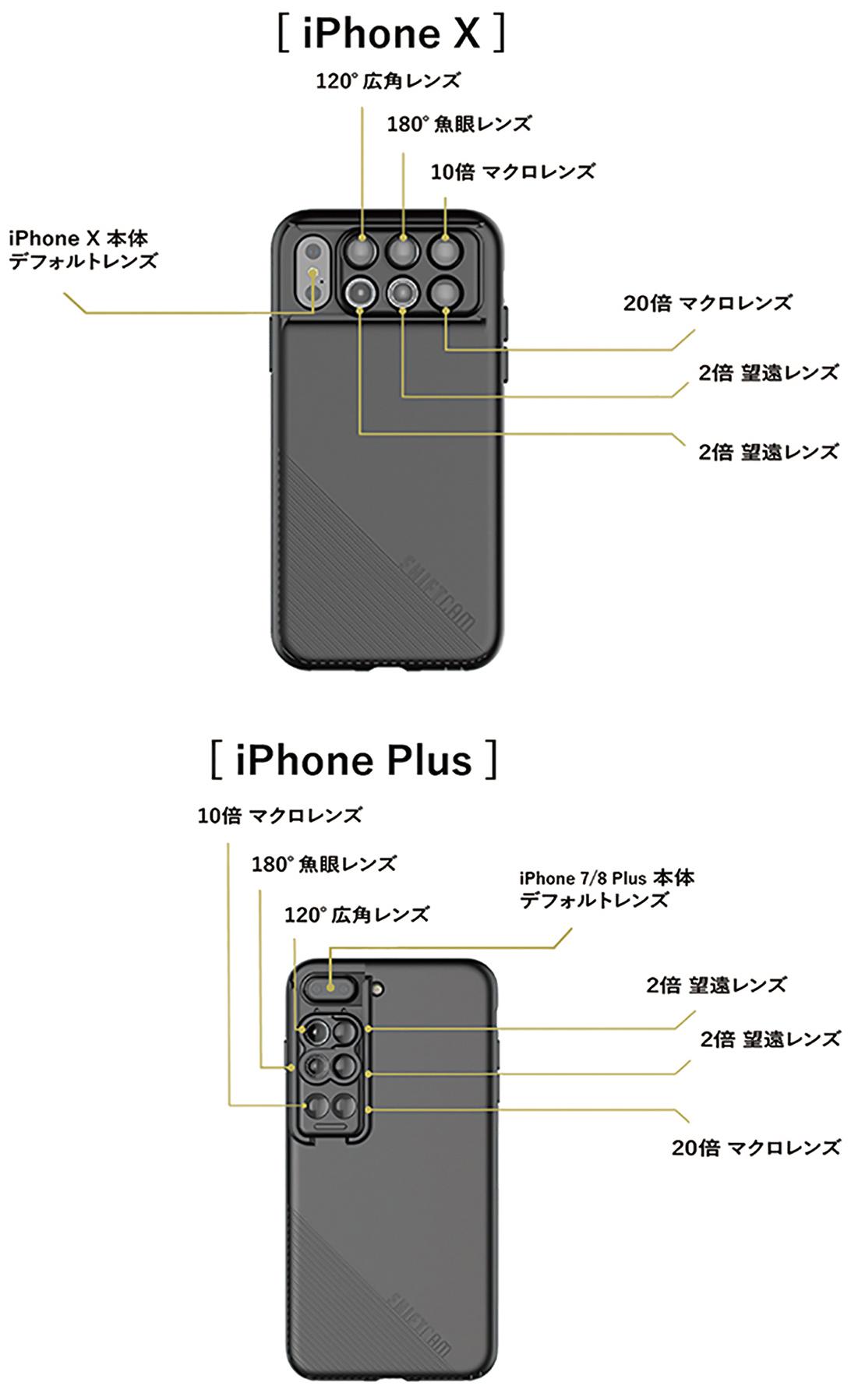 iPhoneX/iPhone7/8plus|一眼レフのような本格撮影を、iPhoneカメラで実現!6種類のレンズ・バッグ付きのコンプリートセット | ShiftCam 2.0