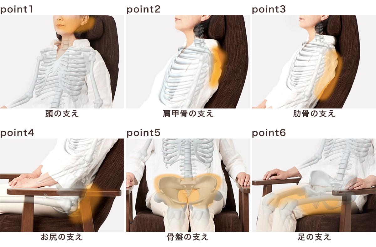 座り姿勢の支点となる「頭」「肩甲骨」「腰」「肋骨」「お尻」「骨盤」「太もも周り」が崩れないように、私たちの体を支えてくれます。体にいい姿勢でリラックス!首も腰も好きな角度に調節できる寝椅子|P!nto|P!nto