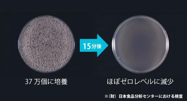 37万個あった白癬菌が、15分で、ほぼゼロレベルに減少したことを確認済み。15分置くだけ、紫外線でニオイも水虫菌も洗える「靴クリーナー」|RefreShoes(リフレシューズ)