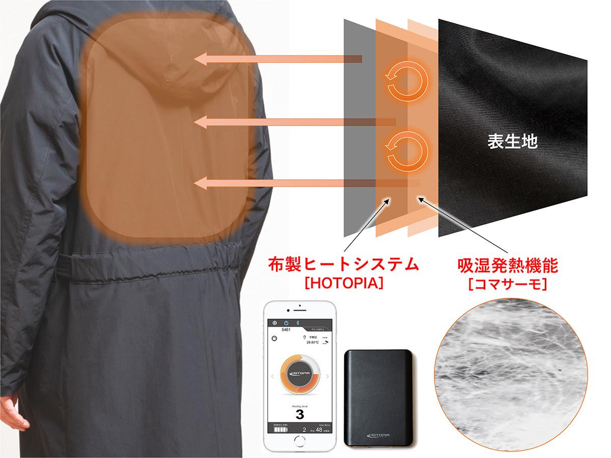 静電性にも優れているから快適。発熱性素材「コマサーモ」を中綿にした着るだけで暖かいコート|SANYOCOAT サンヨーコート(HEATIER)