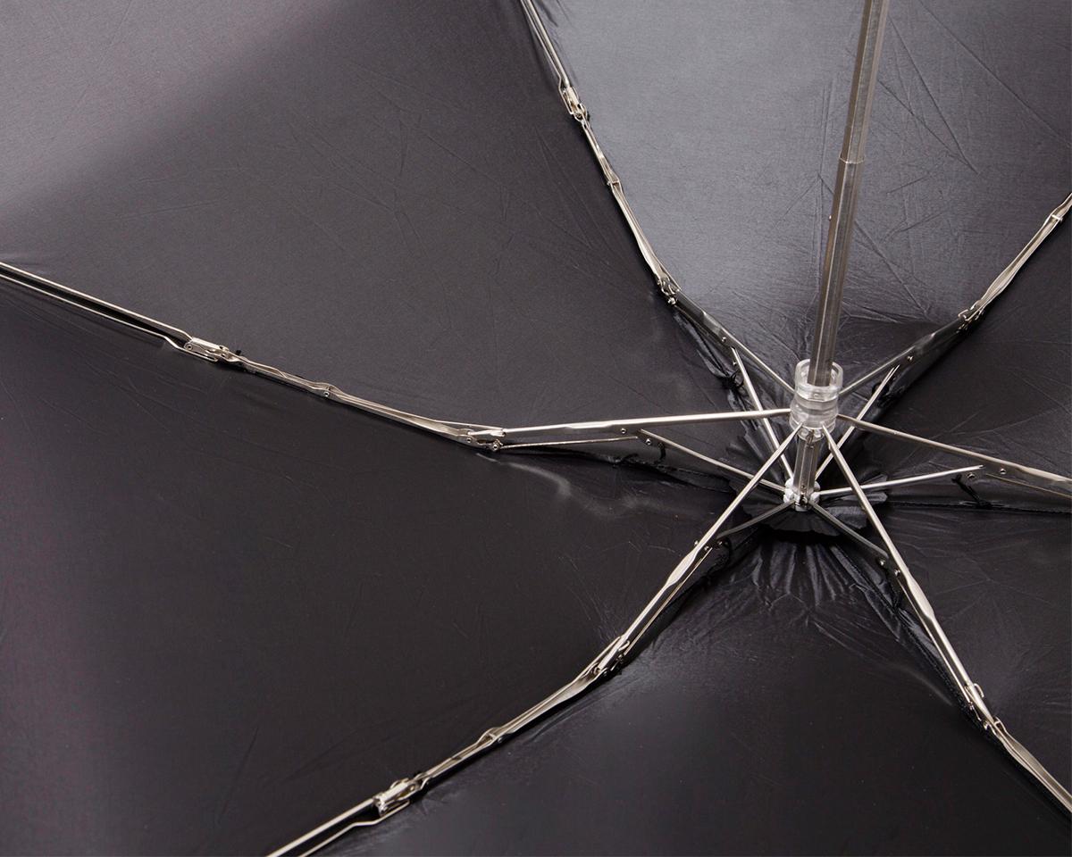 強風にもあおられにくく安心して使える。弾力性で折れることなく元通りになる。軽く、強く、折れにくい折りたたみ傘「マイクロ傘」|スギタ
