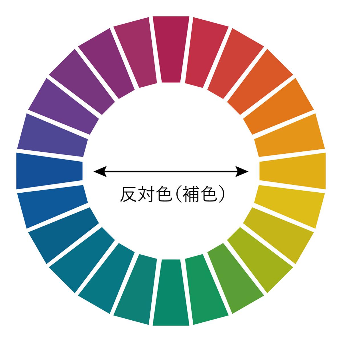 補色関係の色同士を組み合わせると、お互いが鮮やかに引き立て合うので、より新鮮で美味しそうに見えるという視覚効果。「色漆のそば猪口」| 漆琳堂×MONOCO