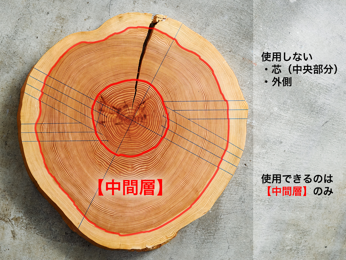 樹齢120年の秋田杉、工芸に使用できるのは中間部分のみ|次世代に伝えていきたい最高峰の7つの日本伝統技術が結集|柿沼東光(経済産業大臣認定伝統工芸士)× 大沼 敦(工業デザイナー)によるモダンな雛人形