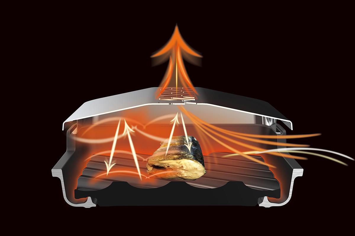 魚焼き器のなかで、暖まった空気の対流が発生するからふっくら焼ける|極厚炭グリルでパリッ、ふわっ、旨っ!コンロで手軽な「魚焼き器」|新潟・燕三条のオークス製の大人の焼魚 炭グリル