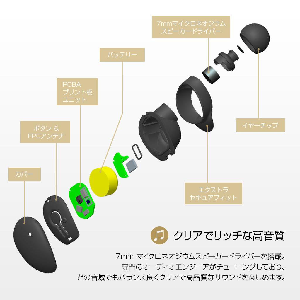 快適な使用感の高機能・高音質の低価格のワイヤレスイヤホン