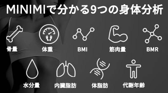 体重、BMI、BMR、体脂肪、筋肉量、水分量、内臓脂肪、骨量、代謝年齢を自動で計測・記録。体と健康を管理する「スマート体重計」|MINIMI(ミニミ)