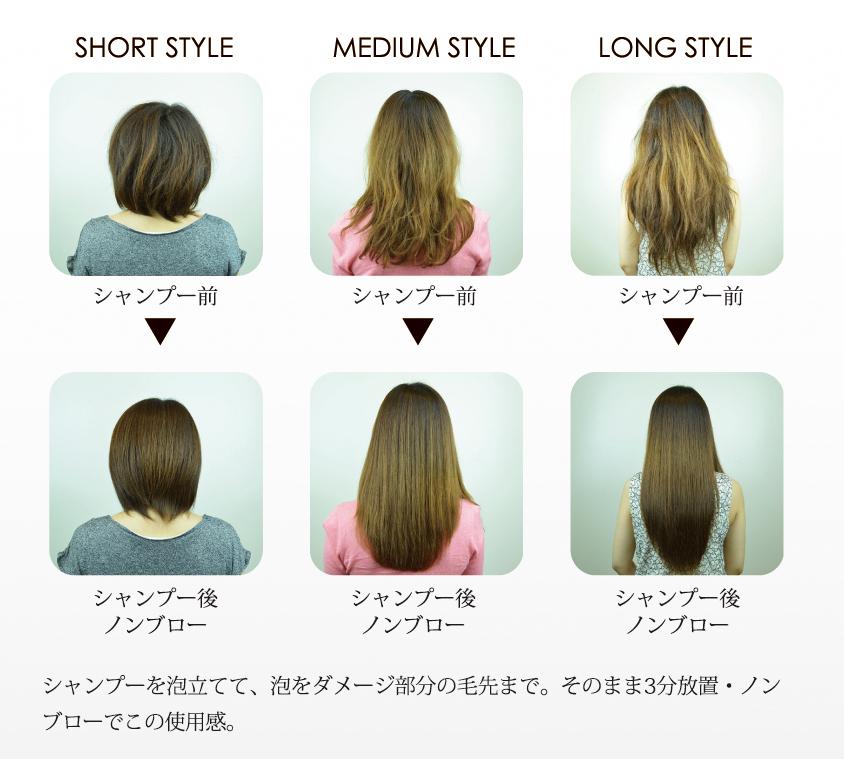 「泡パック」した髪は、しっとりまとまって、指どおりなめらか。髪を乾かした後も、しっとり感が続いて、ヘアオイルでケアしたようにまとまります。全身シャンプー|『MANGETSU(満月)』『SHINGETSU(新月)』Jam Label(ジャムレーベル)