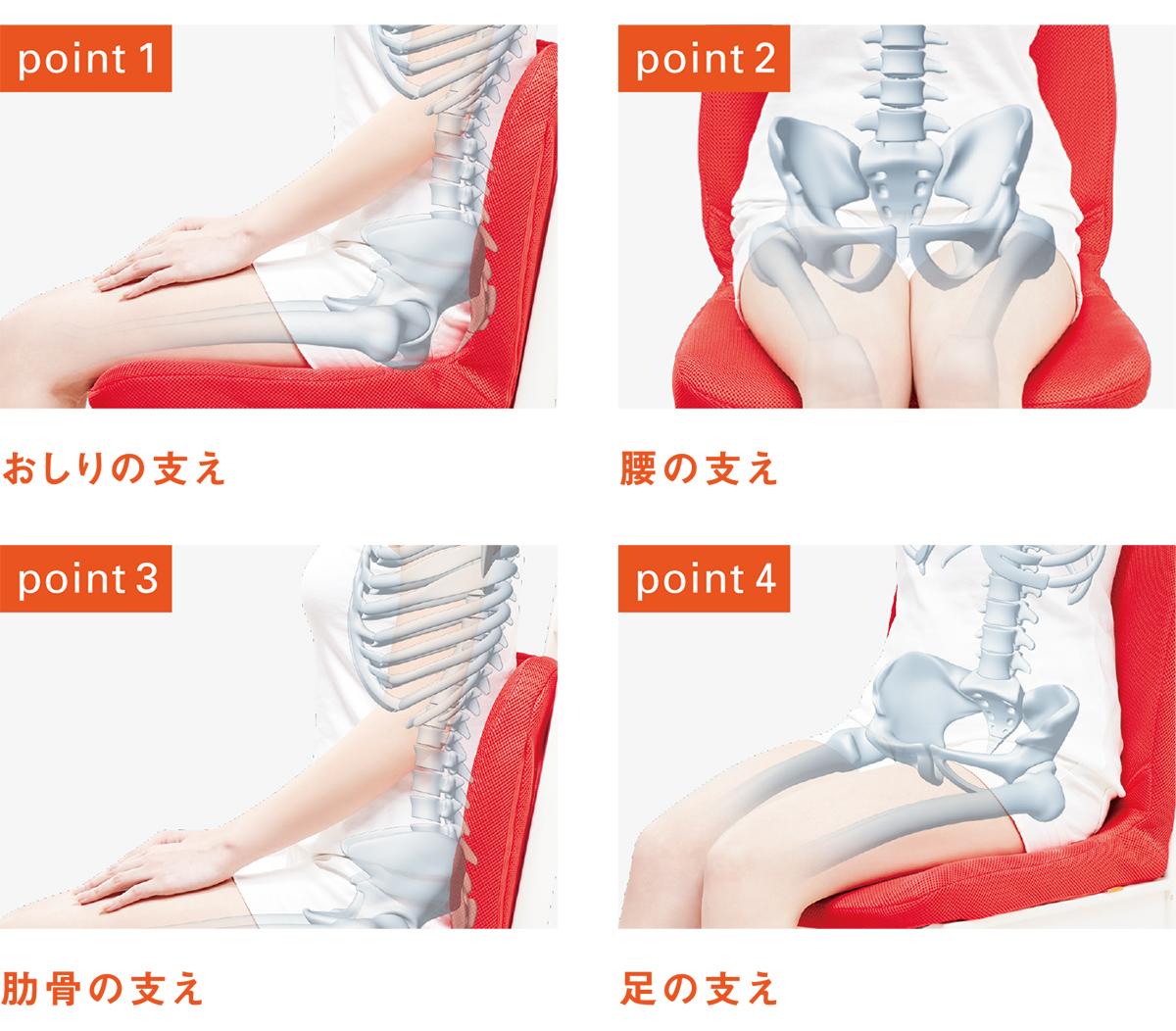 座り姿勢の支点となる「腰」「肋骨」「お尻」「太もも周り」が崩れないように、私たちの体を支えてくれます。驚くほど腰がラクなのに、正しい姿勢が習慣化する「チェアシート(椅子クッション)」|P!nto