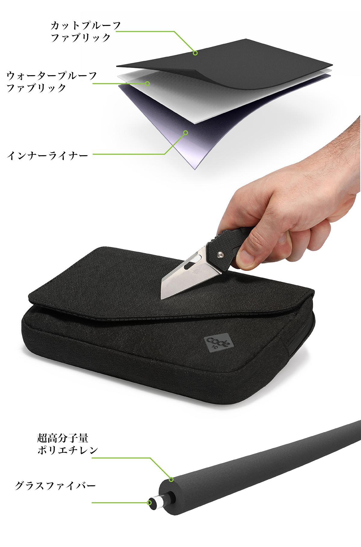 カッターで切りつけても傷つかない、丈夫な素材|着る財布(ボディーバッグ型財布)|Code10