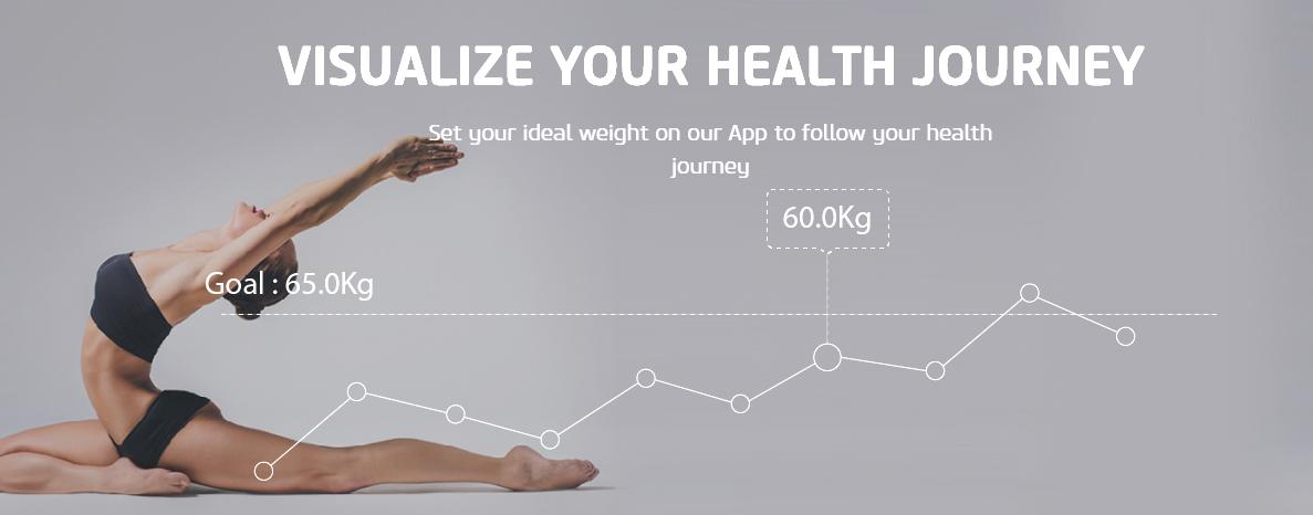 カラダの状態や、小さな変化を、ずっと記録しつづけてくれる。体重、BMI、BMR、体脂肪、筋肉量、水分量、内臓脂肪、骨量、代謝年齢を記録する「スマート体重計」|MINIMI(ミニミ)