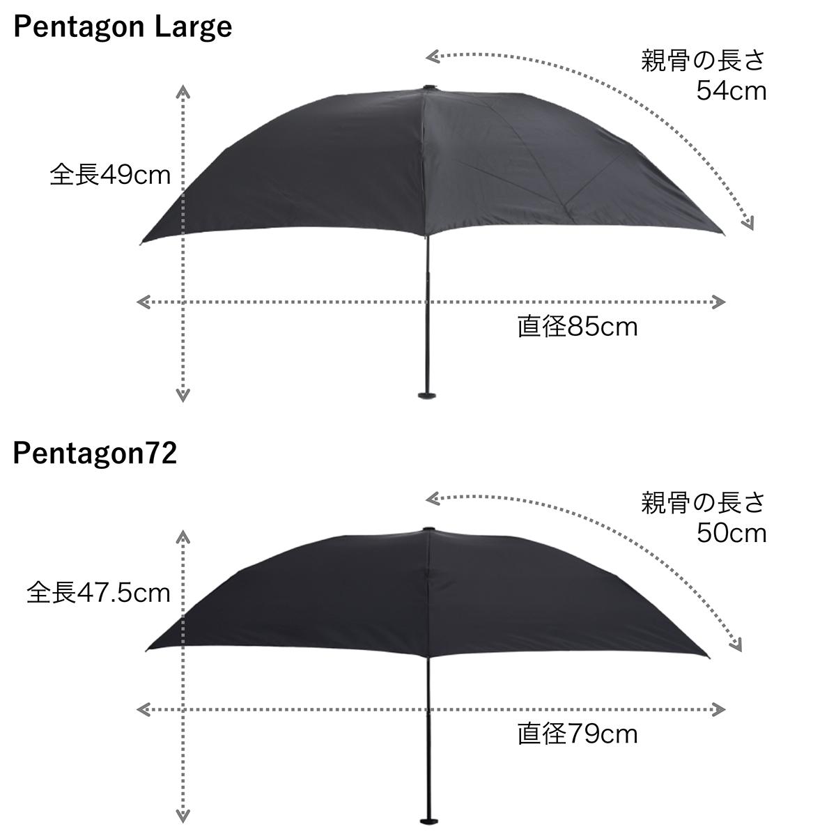 サイズ比較|水はじきバツグン、極細なのに耐風構造の「世界最軽量級折りたたみ傘」|Pentagon72